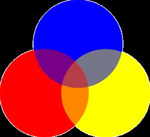 Les couleurs soustractives